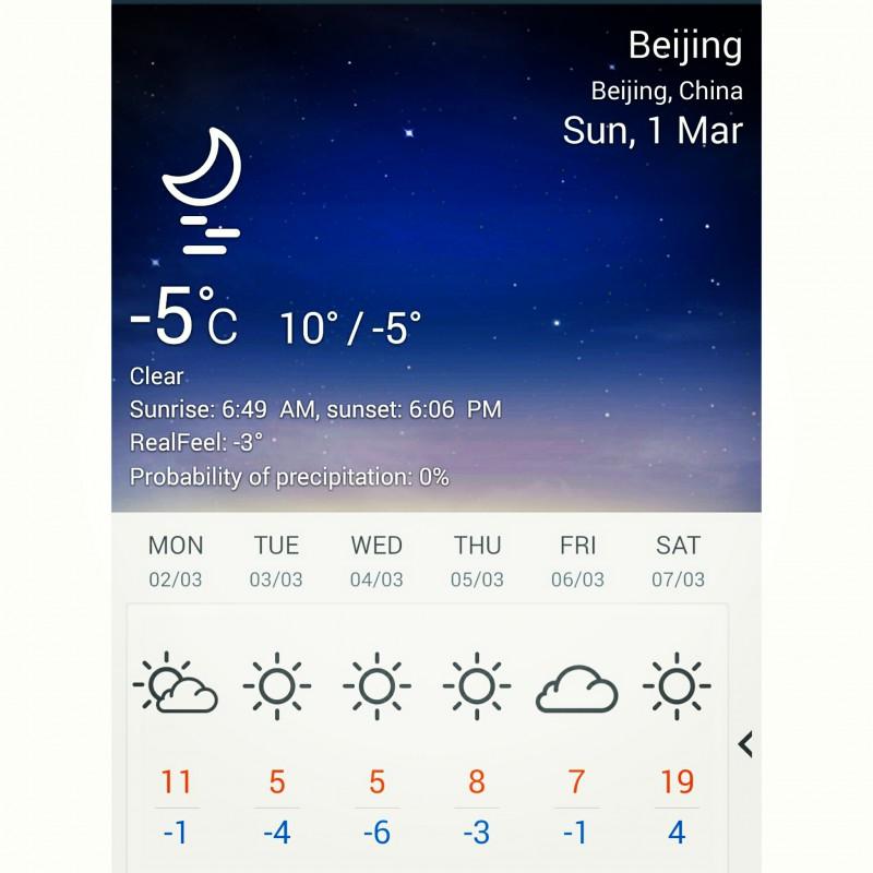 weerbericht beijing