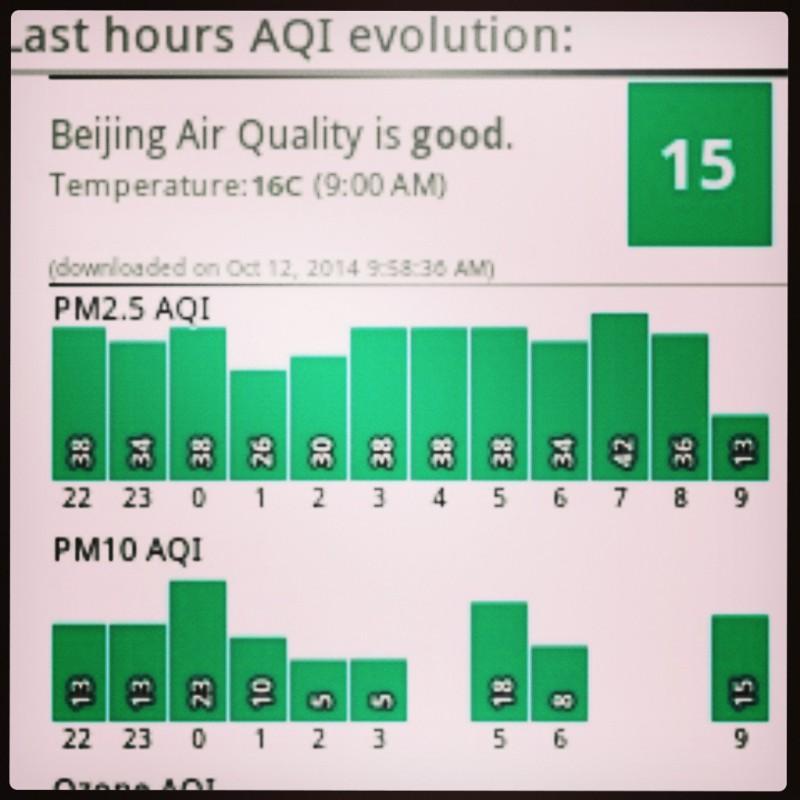 luchtkwaliteit beijing